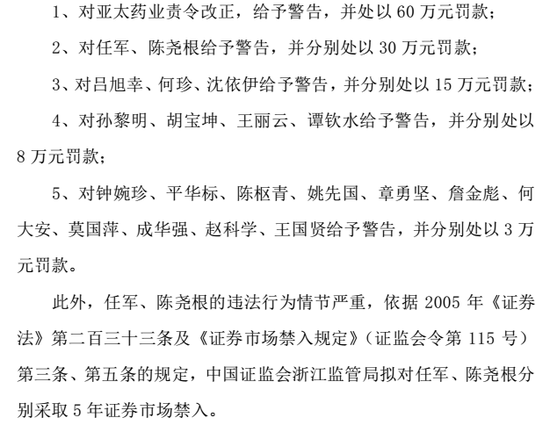 9亿收来的子公司连续3年造假 亚太药业20位高管遭罚
