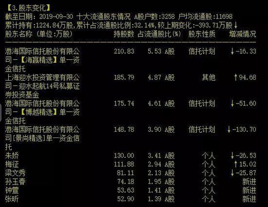 丽景湾足球平台-春运就要来了!大家最关心的火车盒饭现在怎么样了?