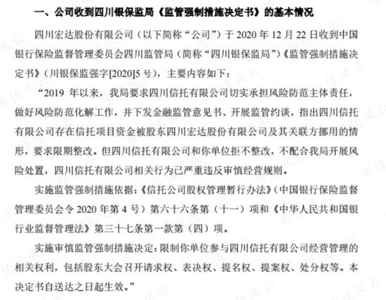连续8年财报非标、13年不分红 宏达股份上市20年募资58亿亏损21亿