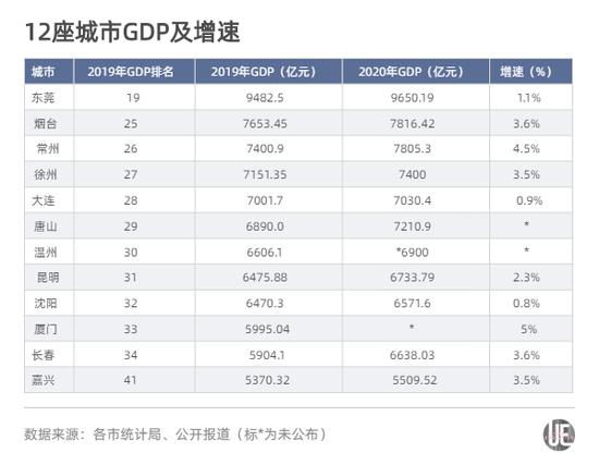 沈阳2020年gdp_2020年沈阳地铁线路图