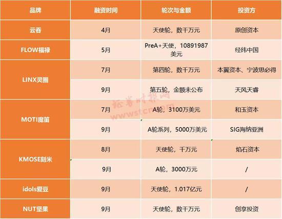 澳门葡京城·临港新片区拿到首块国家级牌照,智能网联汽车综合测试示范区获两部门认证