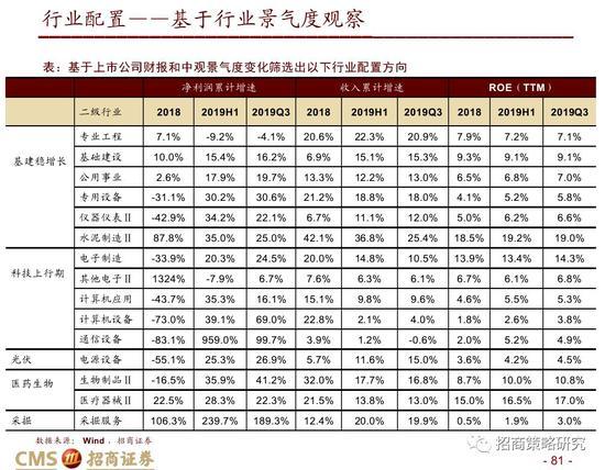 「凤凰娱乐网站进不去」跨职教育哪家强,五份中报透视成长潜力