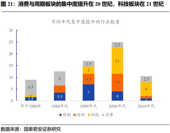金融贵宾会app下载·东建新村 PK 阳明山庄谁是上海热门小区?