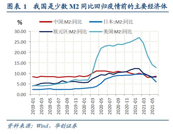 张瑜:货政报告回答的五个问题