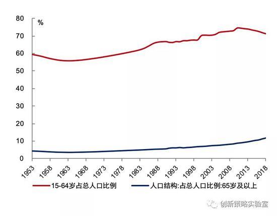 人口最多国家排名2020_城市常住人口排名2020