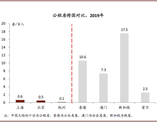 资料来源:国家统计局,新华网,中金公司研究部