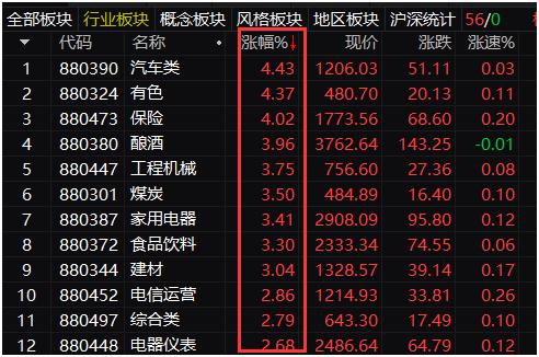 全球熔断式大涨:日韩飙超7% A股V型反弹