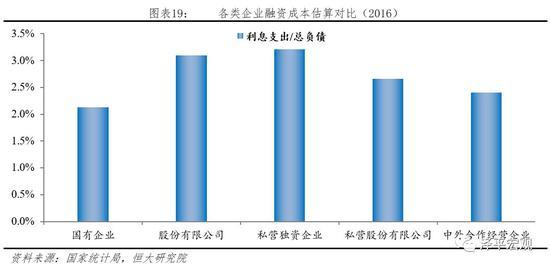 3)倾斜性产业政策