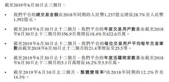 华都网站入口,两市融资余额较前一交易日减少7.04亿元