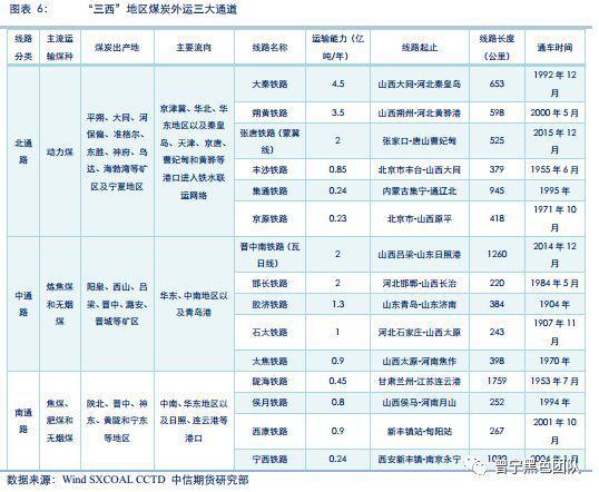 2019年底前钢铁焦炭改铁路运输 叠加春运旺季或紧? (http://www.lzxq123.com/) 恒指行情 第4张