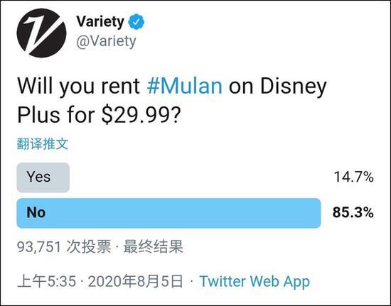 《花木兰》放弃院线上映后 电影院工作人员怒砸宣传板