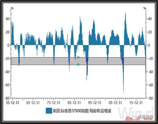 半夏投资李蓓:2021跟2018很相似 对A股预期要放低要注意防范风险