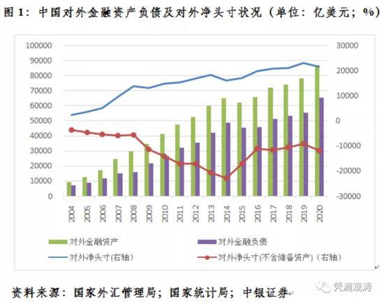 """管涛:中国对外经济部门无惧""""缩减恐慌"""""""