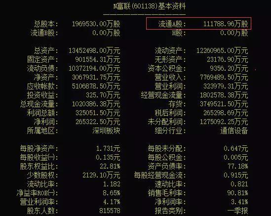 271.2亿募资额创A股近叁年岁录