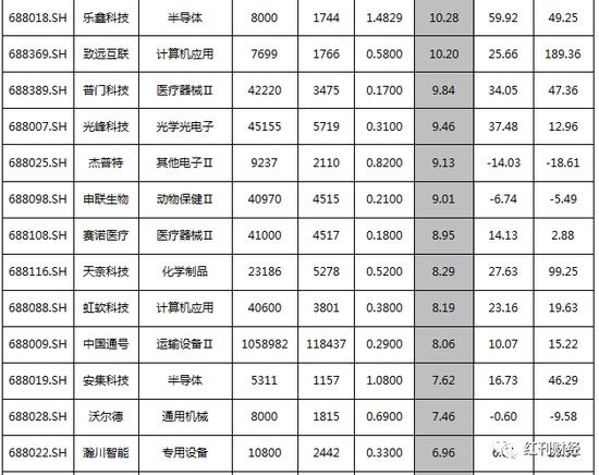 「优发娱乐官」熊锦秋:董事罢免与选举该不该在同次股东大会进行?