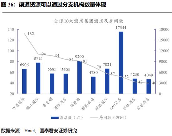 95贵宾会下载|3月北京网贷报告:重点监测平台贷款余额环比涨2.47%