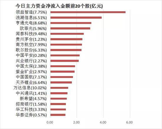 """g彩娱乐平台-继故宫之后,昆明""""讲武堂""""也出雪糕了……网红无疑!速去打卡"""