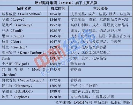 皇冠球盘规则_深圳市麦达数字股份有限公司关于公司所属行业类别变更的公告