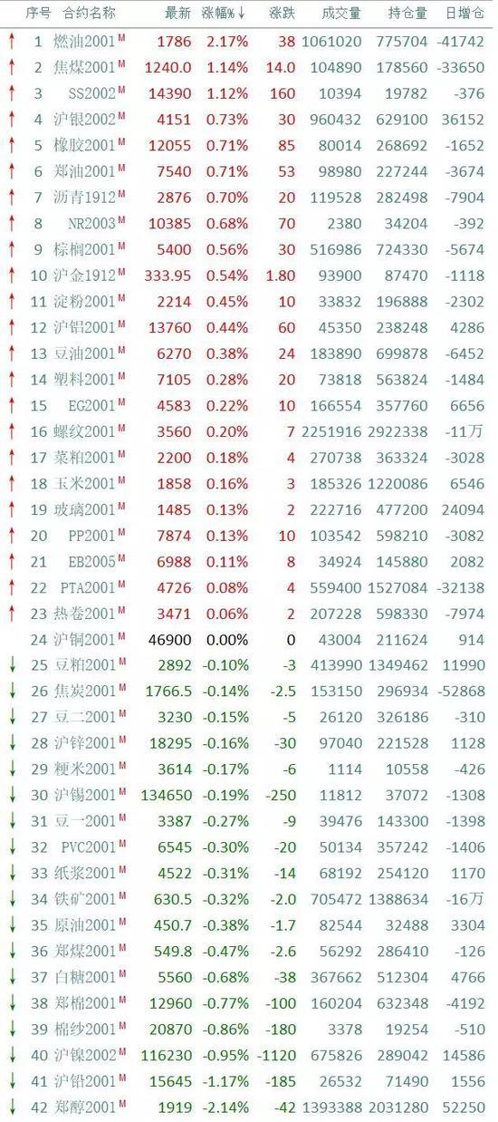 投资博彩书 融通证券分级B净值上涨4.86% 请保持关注