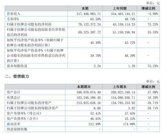 快赢认证平台|盐田区端午长假共接待游客17万余人次,同比下降约35%