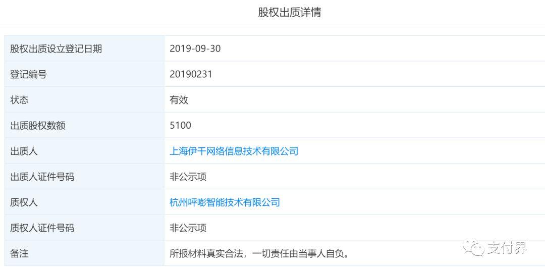 跨境支付公司乒乓智能也要上市了 法定代表人是陈宇