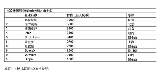 http://www.shangoudaohang.com/jinrong/225896.html