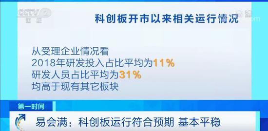 新快报彩票网址,国泰君安:34个行业景气指数 哪些行业景气度正改善?