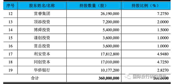 广东ag贵宾会开户官网-两列广州南—汕头列车改为汕头—湛江西运行