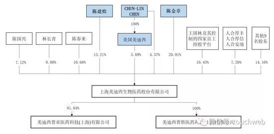 vinbet浩博的首页 - 宝马联盟正式合并:中国第一钢厂合并产能超美国全国