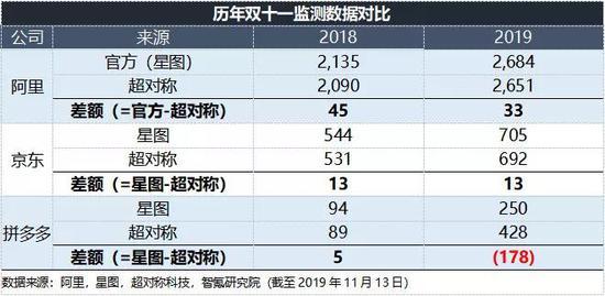 ba娱乐官网下载客户端,渝股看台|小康股份收土地款增利近6亿,重庆水务新污水处理价延期核定