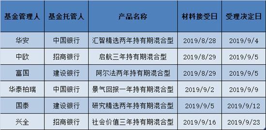 免费彩金63·体验南北气候差异,华南五市邀请太原市民过春节