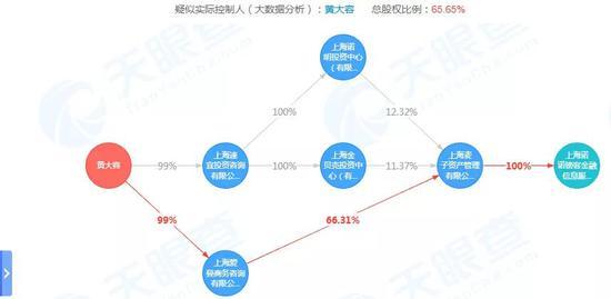 """南海彩票网_发展数字贸易 上海开始""""加速跑"""""""