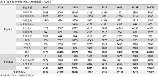 新利直营官网·和佳股份:国投聚力拟受让14.965%股份 成为公司战略股东
