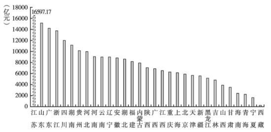 31省份地方债扫描:江苏存量规模第一,贵州债务率居首