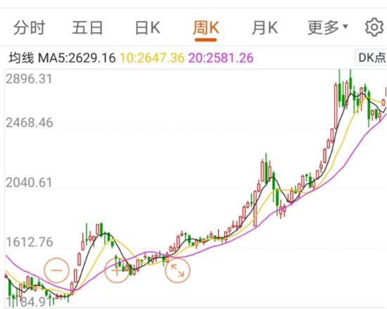 中国股市总市值突破11万亿美元 市值攀升显著受三大因素影响
