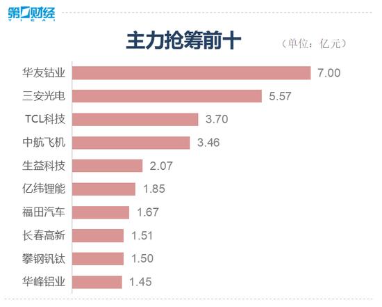 收盘:板块大面积飘绿 沪指跌0.86%