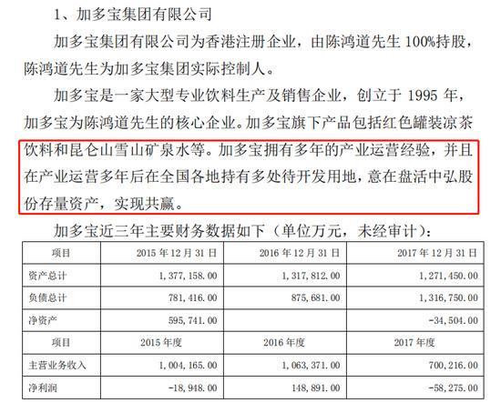 中弘重组闹剧曝光加多宝家底:负债130亿 去年亏5.8亿
