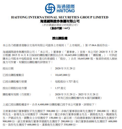 海通国际再实施股权激励 行政总裁林涌获赠90万份最多