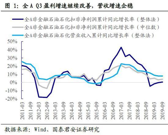 「足球亚博赛」福田挂牌转让宝沃67%股权,挂牌价为38.686亿元