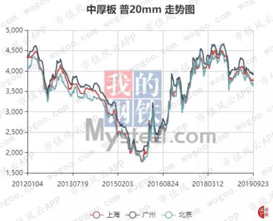「手机永利娱乐场」江苏吴中总裁王小刚辞职 年薪为116.25万元