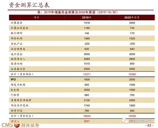 金沙196娱乐 港股午评:恒指下跌0.94% 快餐帝国首日破发