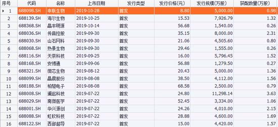 澳门银河是谁旗下的·公交没到站就停车开门,广州一女乘客摔残!公交住建共赔38万