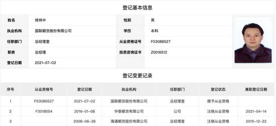 前华泰期货总裁徐炜中履新国联期货任总经理