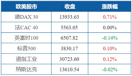 """""""小非农""""意外大增 国际油价连涨三天"""