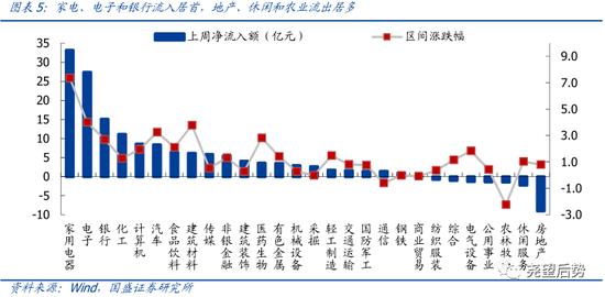 盛天下注册,中邮基金任泽松将离任:拿过股基冠军也曾踩雷乐视网