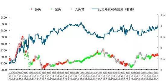 「宝马上线娱乐送彩金」这个略显残败的景点,藏着600年辉煌,是无数北京人的痛