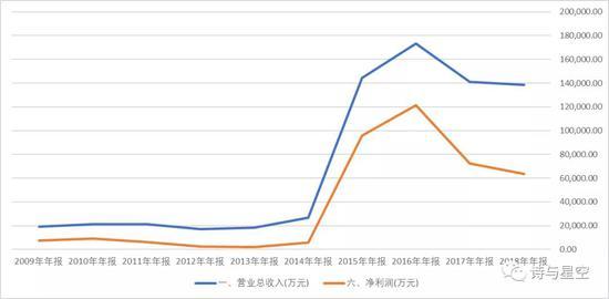 """中宝娱乐体育·中国电信明年将率先启动5G独立组网,5G手机继续""""降价"""""""