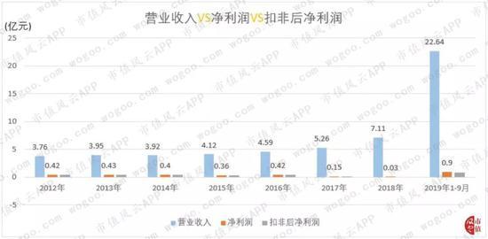 星2娱乐场官网注册 驻法使馆举办庆新中国成立70周年华侨华人招待会