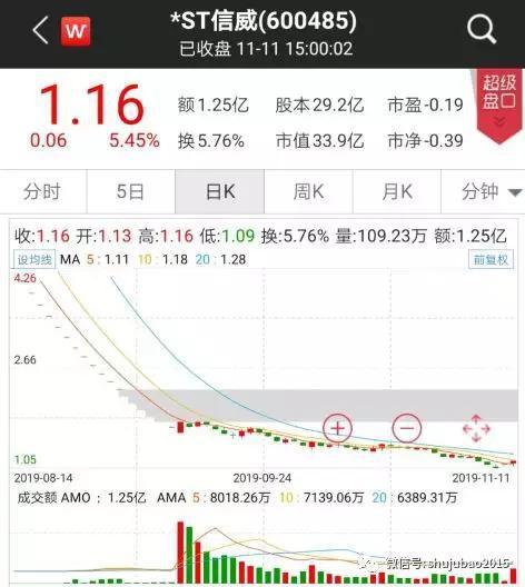 """奥搏999网址官方网站·中国第一批""""丁克""""已经退休,没有娃的人生,情况真的很现实"""