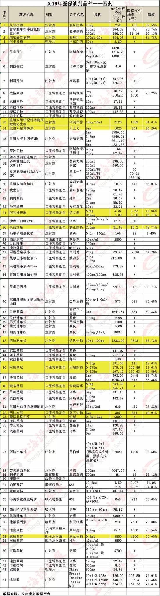 lg游戏平台有哪些网站,两江新区锦橙路开来一辆摩托车,后号牌竟是DIY